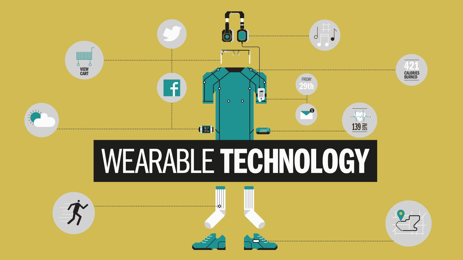 Use Technology to Improve Your Life & Wellbeing