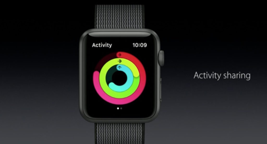 smart watches - activity tracker - keeping fit with a smart watch