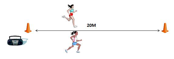 20m Multistage Fitness Test -Fitness Tests for Athletes