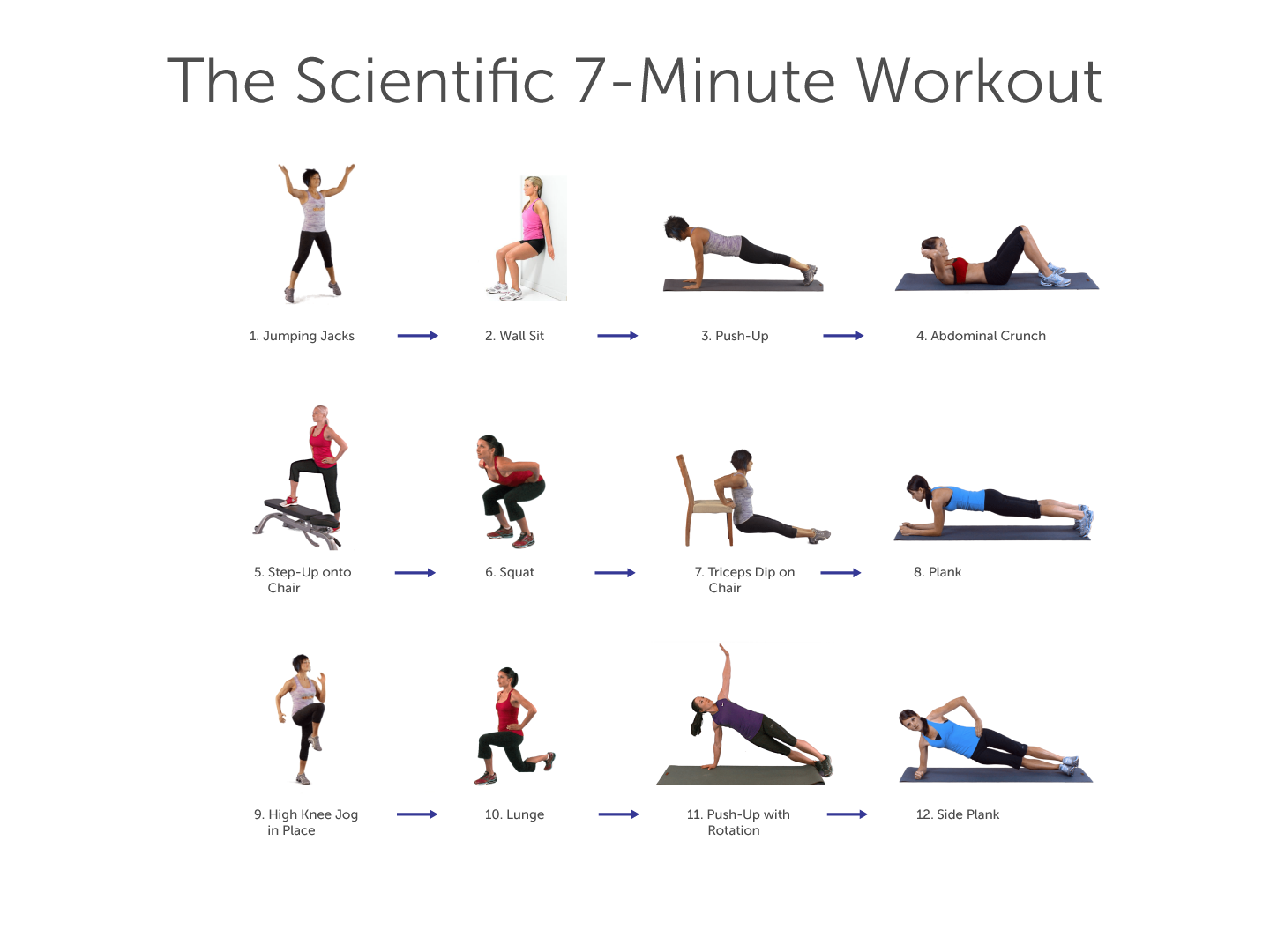 7 Minute Workouts